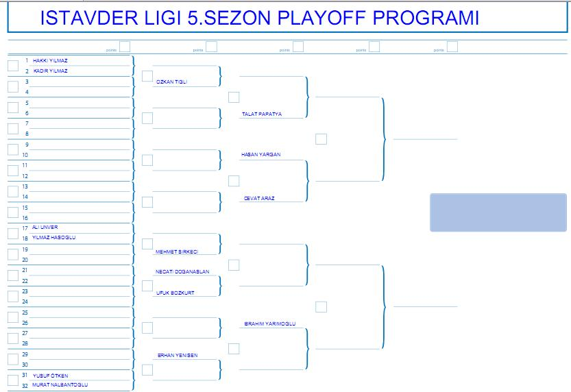İSTAVDER5PLAYOFF